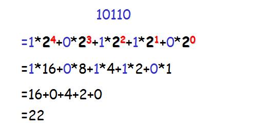 décimal