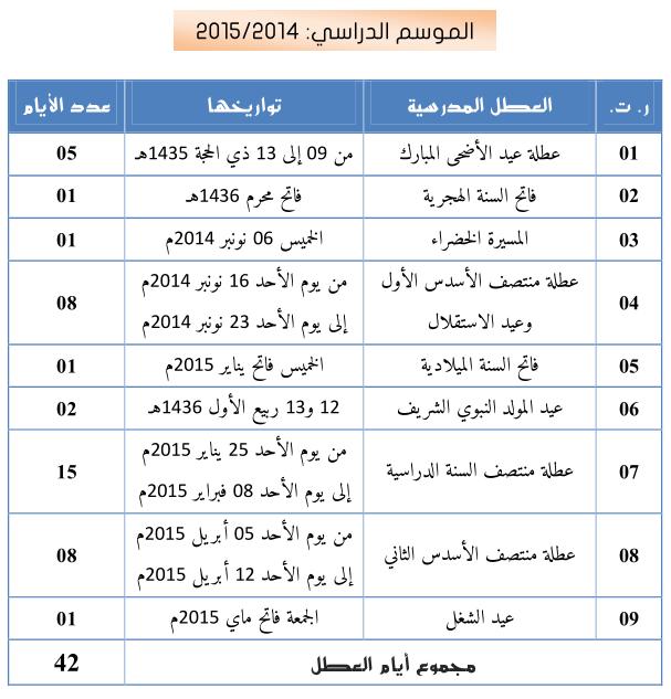 لائحة العطل المدرسية 2014-2015