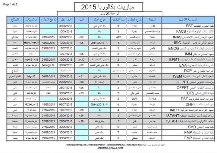 تواريخ مباريات ولوج المدارس العليا ما بعد الباكالوريا 2015
