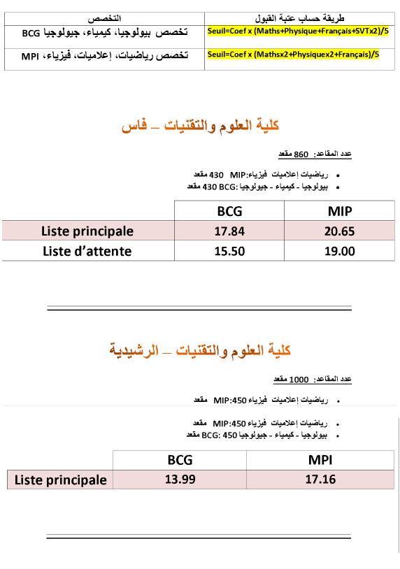 عتبات انتقاء المدارس والمعاهد والكليات لموسم 2013-2014