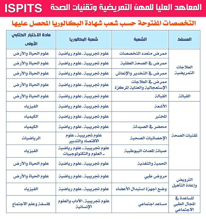 ISPITS المعاهد العليا للمهن التمريضية وتقنيات الصحة