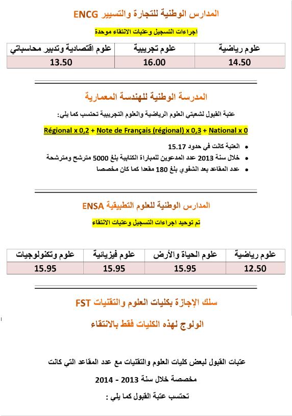 عتبات انتقاء بعض المدارس والمعاهد والكليات 2013-2014