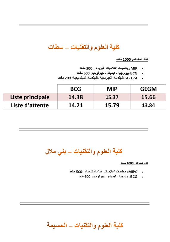 Seuils d'accès aux grandes écoles et instituts du Maroc