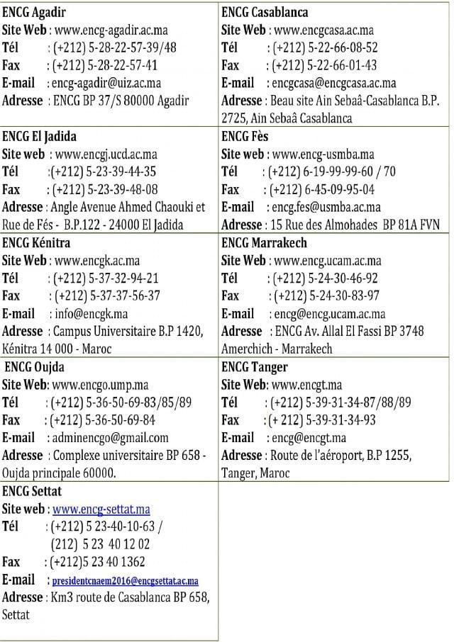 Liste et adresses des écoles participant au Concours National d'Accès aux Ecole de Management